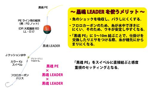 黒魂LEADER-セッティング