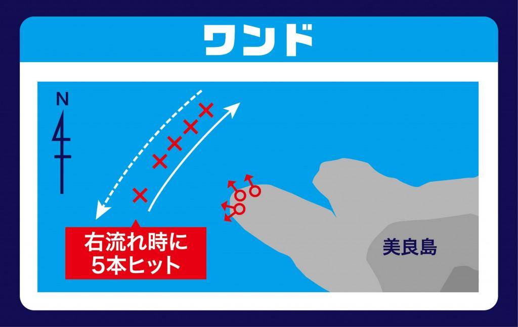 高浪ポイント図