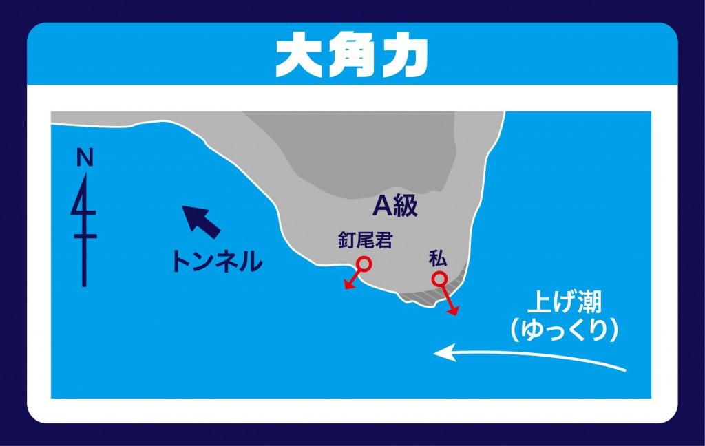 本田さんポイント図正式