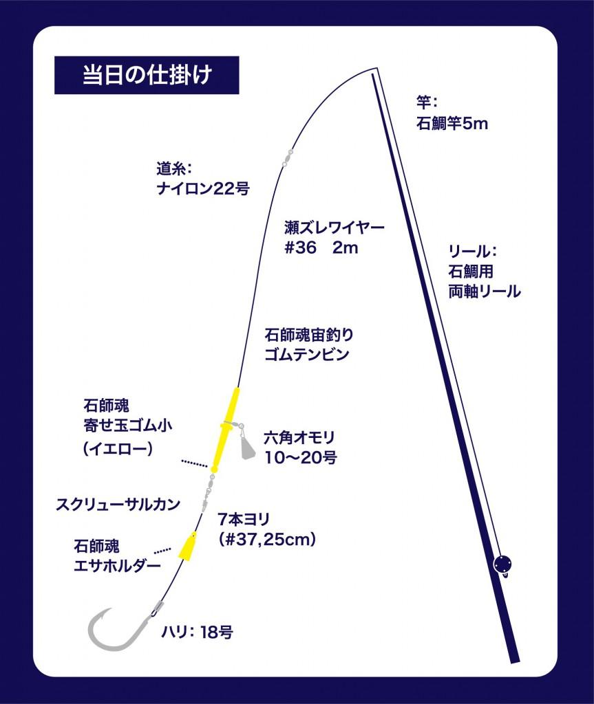 徳田仕掛け図