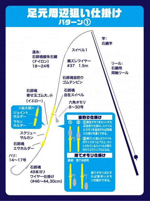 足元周辺狙い仕掛け図①shikake-1